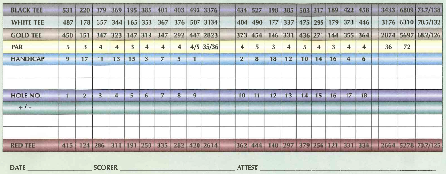 Darlington Golf Scorecard