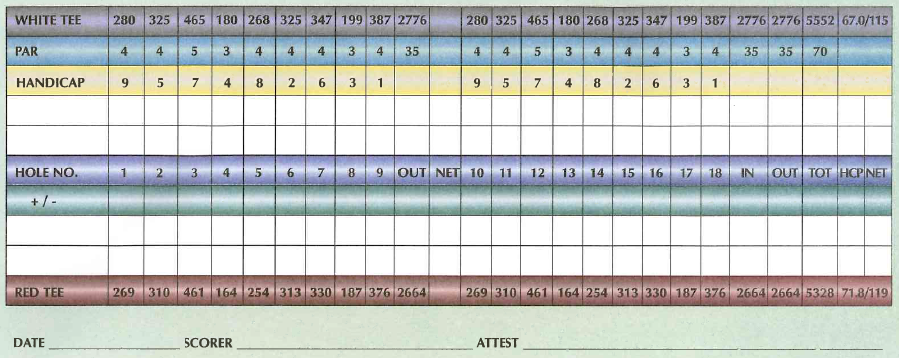 orchard hills golf scorecard
