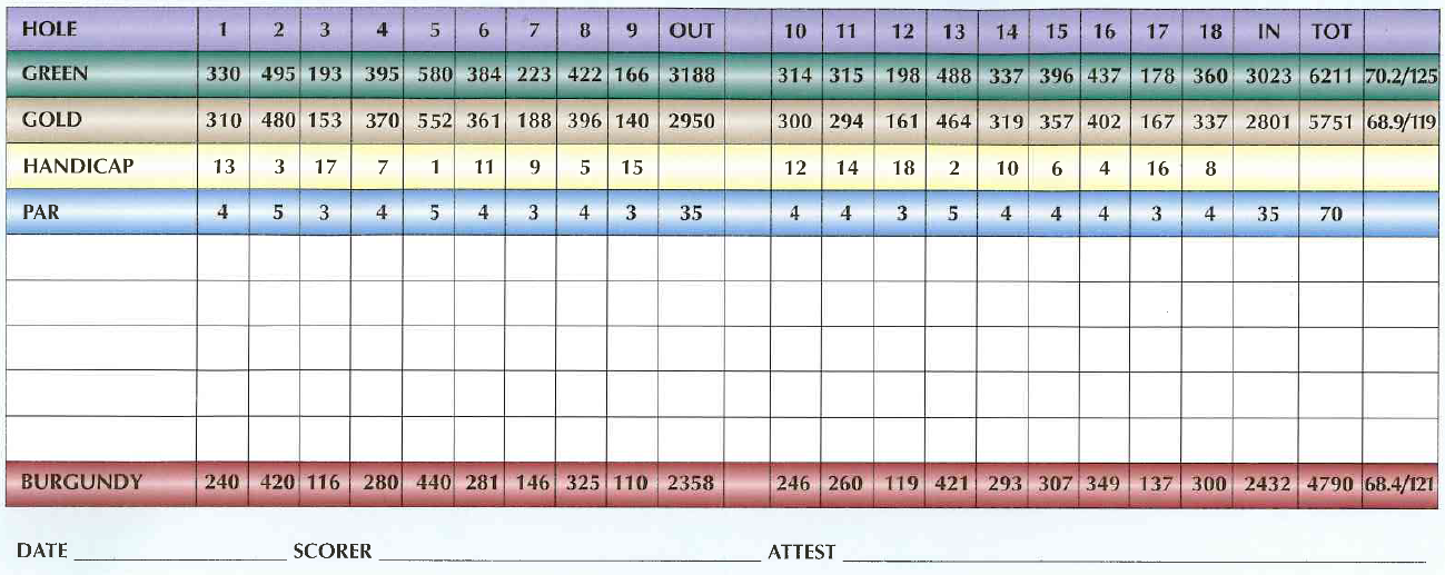 valley brook golf scorecard